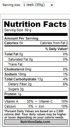 leek-nutrition